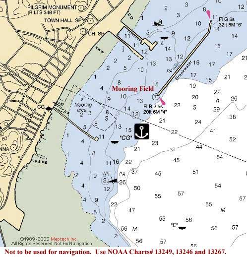 Cdsoa Inc Cape Cod Float In